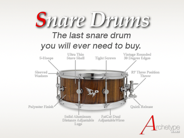 Archetype Snares